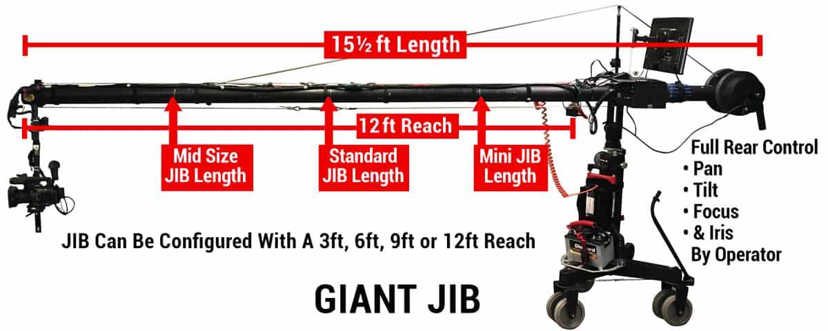 Jib-big-details2